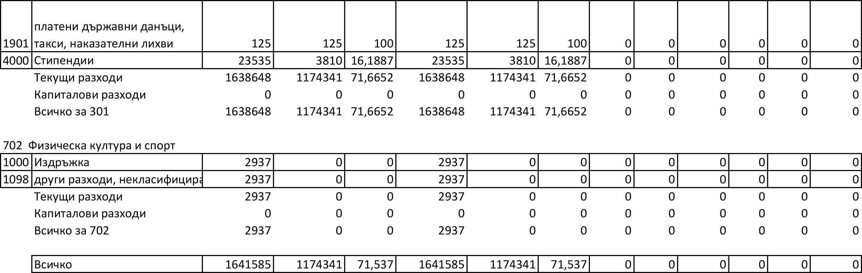 %d0%be%d1%82%d1%87%d0%b5%d1%82-09-3
