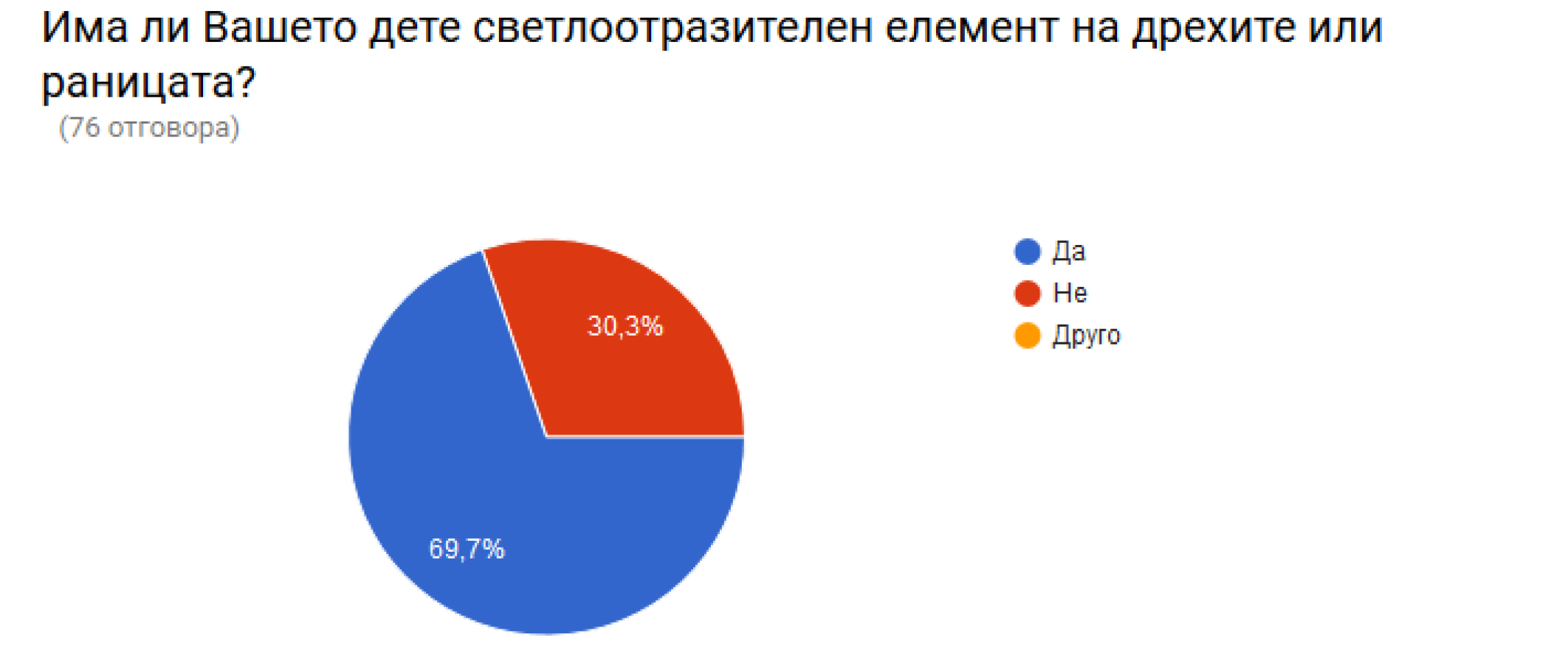%d0%91%d0%94%d0%9f-2