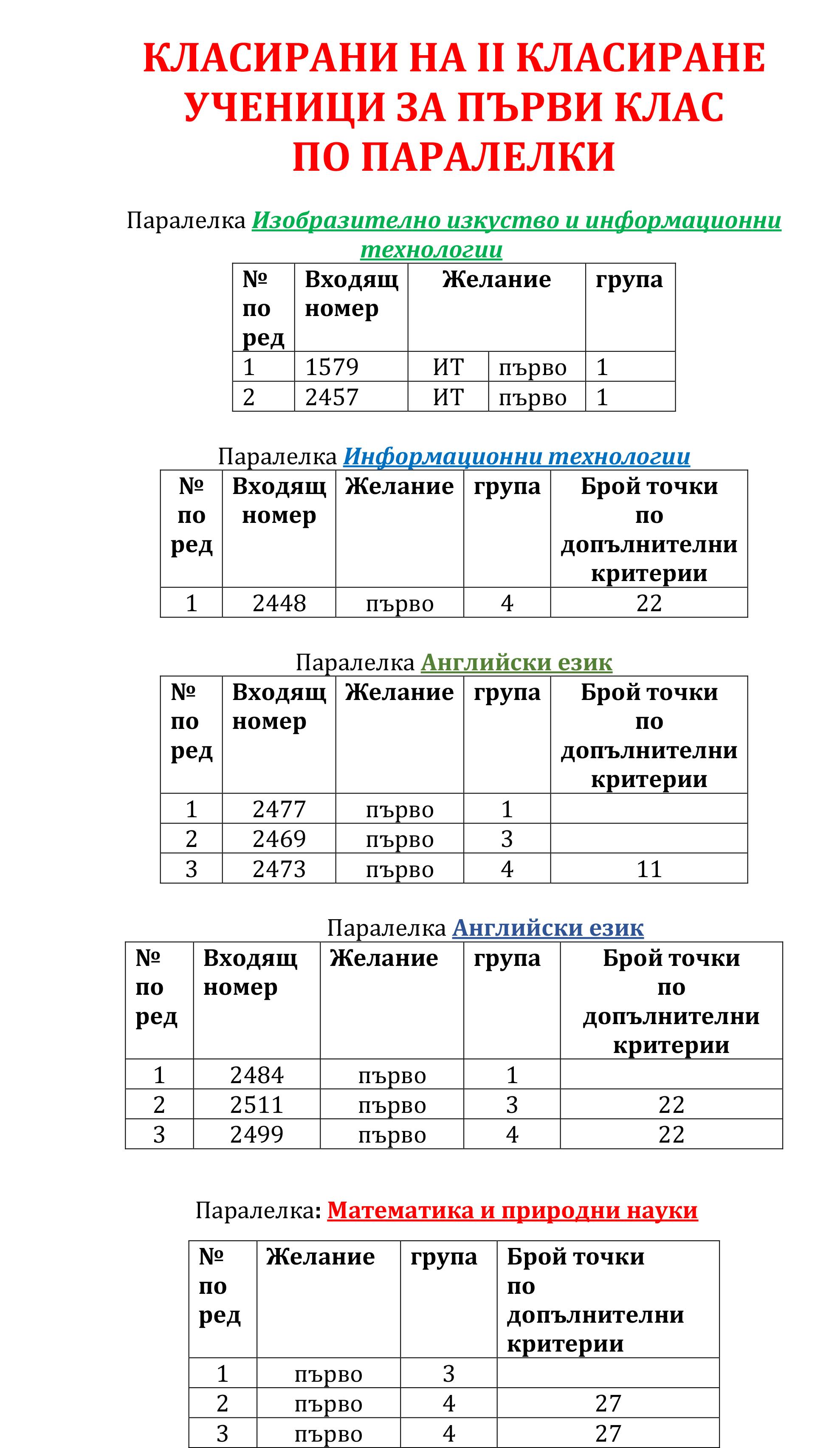 зА САЙТА-1