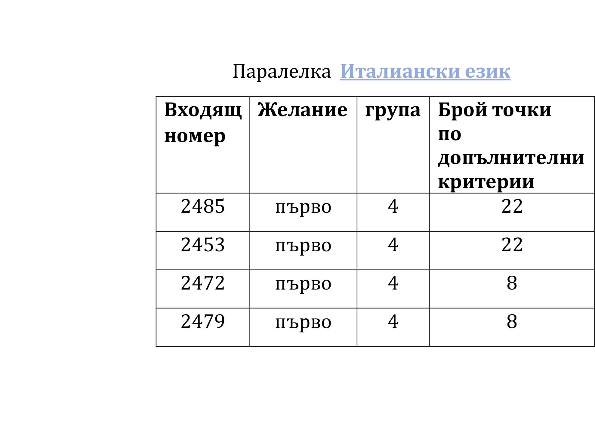 зА САЙТА-2